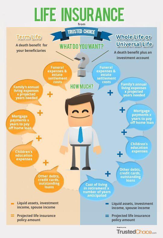 Life Insurance Compare Decision Matrix # ...