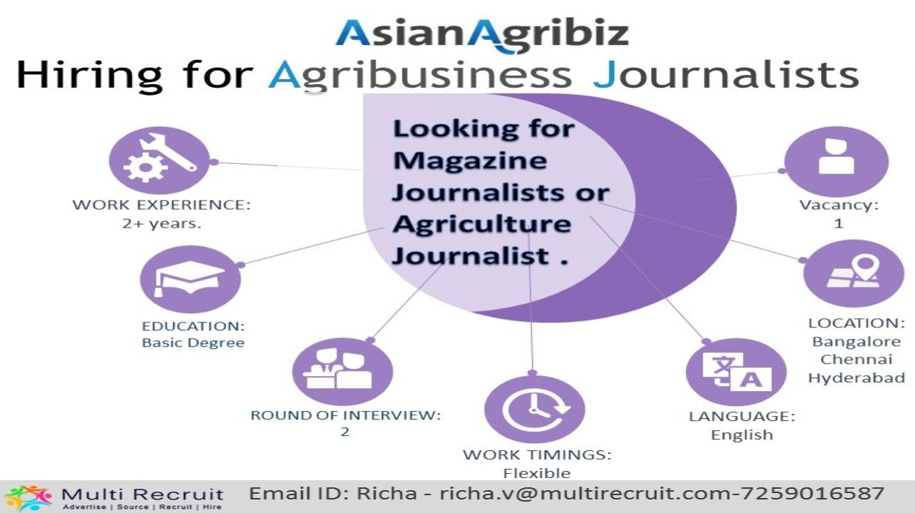 Hi! We have an opportunity for the position of