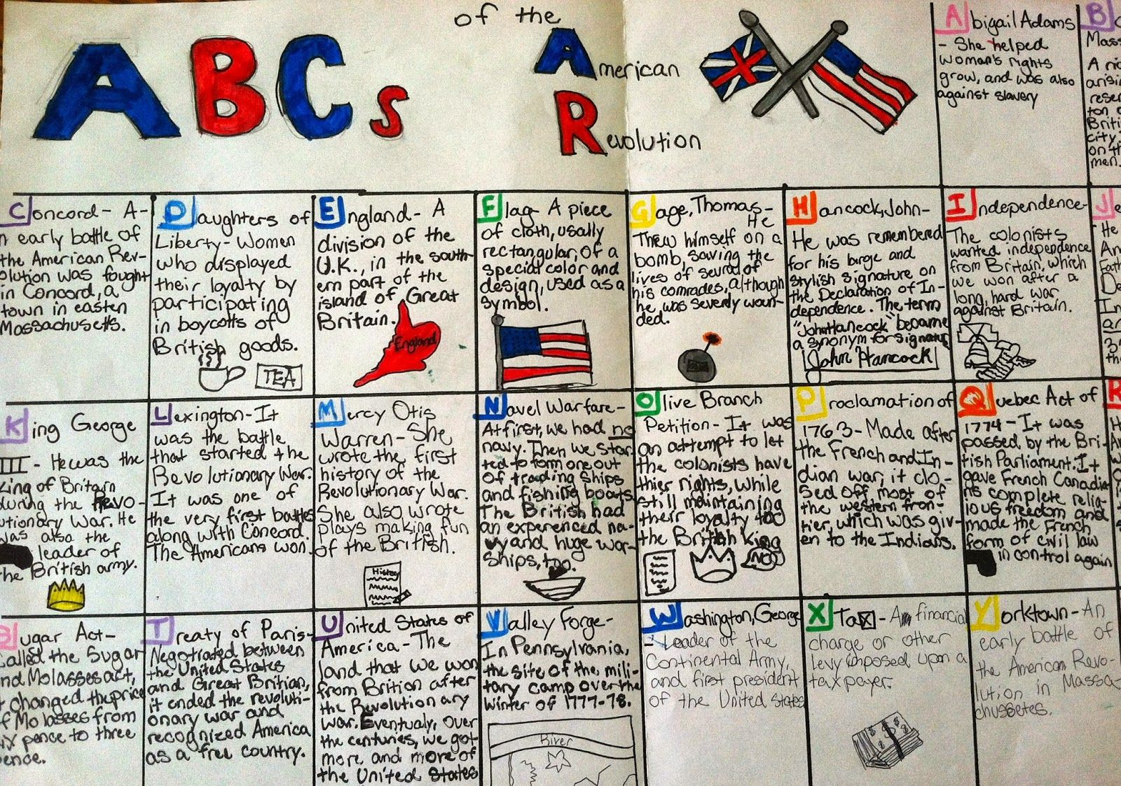 Hello Learning American Revolution A To Z