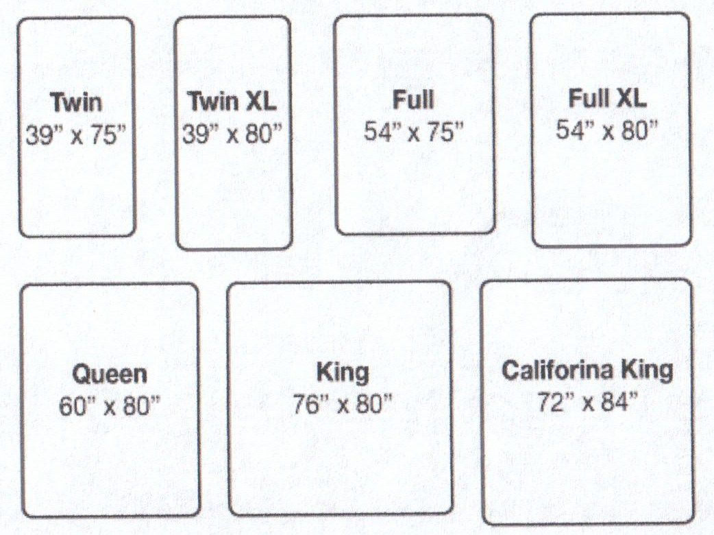 Mattress sizes chart and california king beds also size of bed gungoz  eye rh