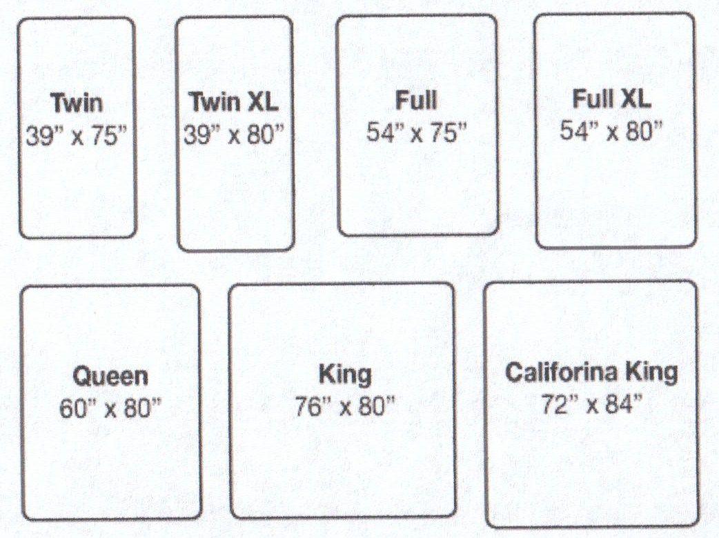 Mattress Sizes Chart | Quilting | Pinterest | Quilts ...