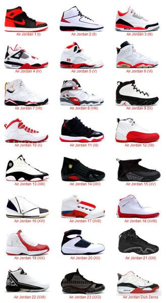 Air Jordan I XXIII. | All jordan shoes, All jordans, Nike