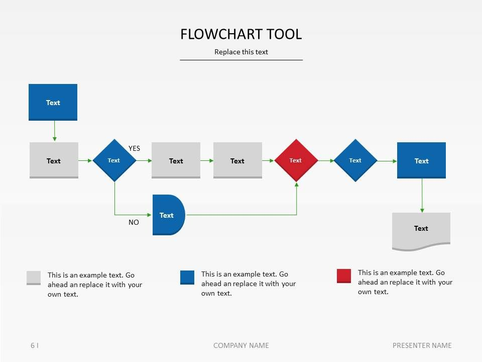 Get Your Flowchart Presentation Right With This Slide  Charts