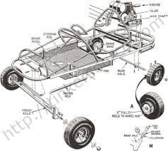 Awesome Solar Eectric car 2017: Image results for diy electric go kart plans....  Go Karts Check more at http://solarelectricsystem.top/blog/reviews/solar-eectric-car-2017-image-results-for-diy-electric-go-kart-plans-go-karts/