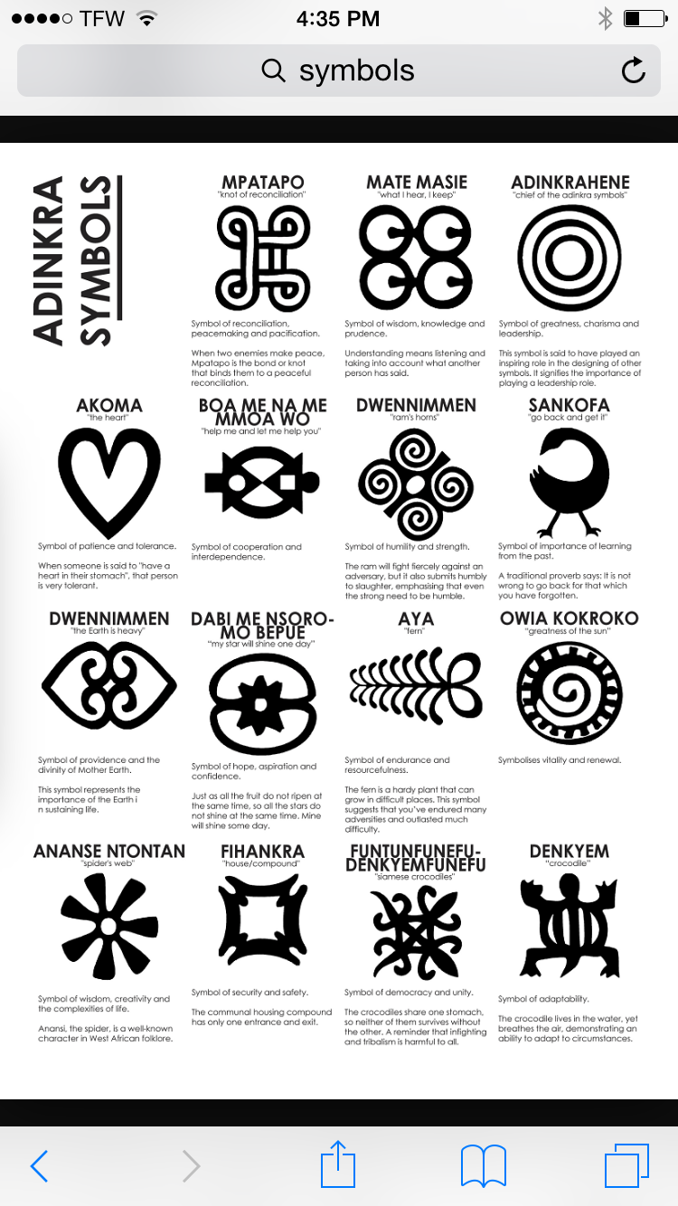Mapuche symbols meanings gallery symbol and sign ideas pin by garland rieman on tattoos pinterest tatting and tattoo adinkra symbols meanings from the wrapping buycottarizona