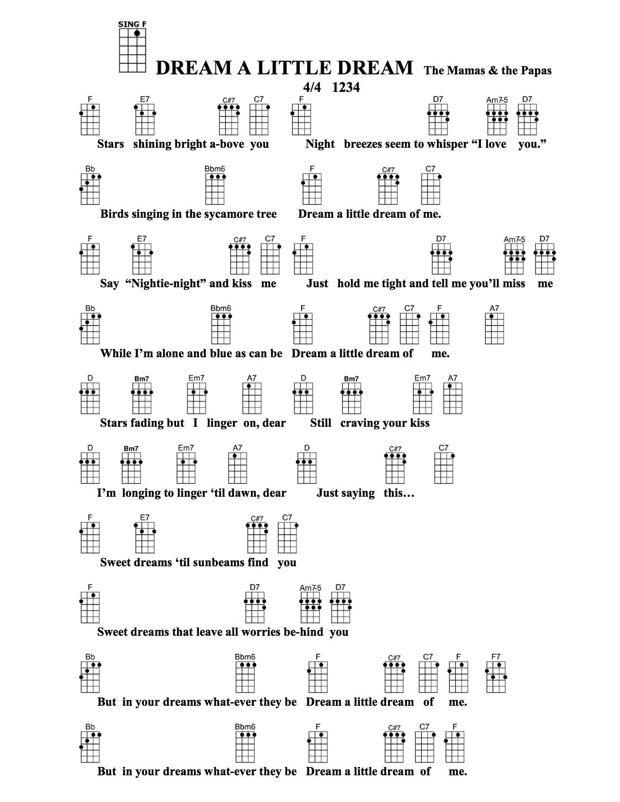 Pin By Play Ukulele Now On Ukulele Songs