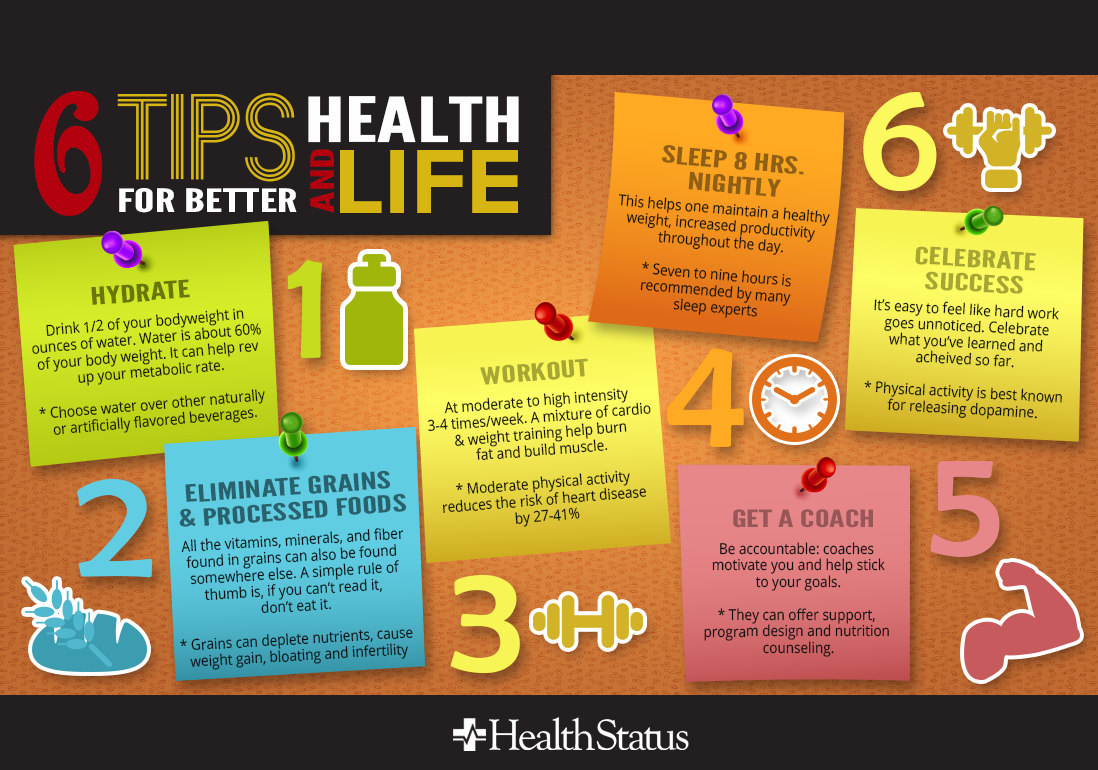 Tips For Better Health Life Infographic Health Good Health Tips Health