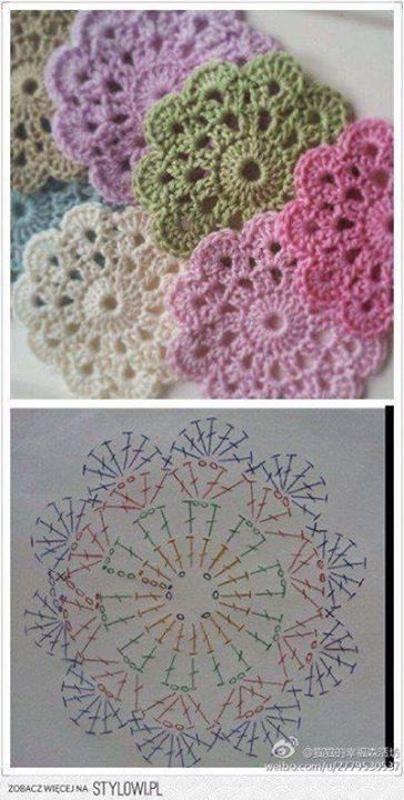 Pin von Dawn Despard Highley auf Crochet | Pinterest