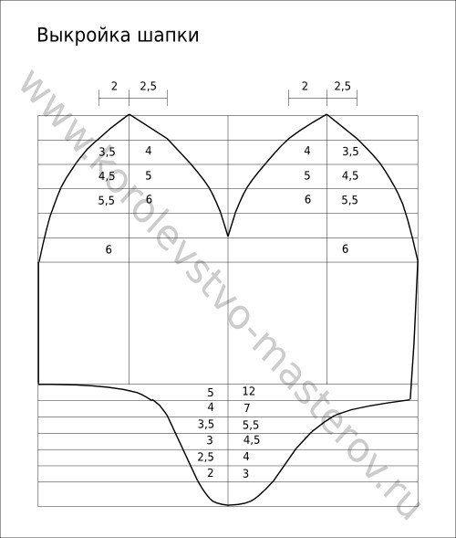 готовые выкройки детские ткани трикотаж выкройки шитье