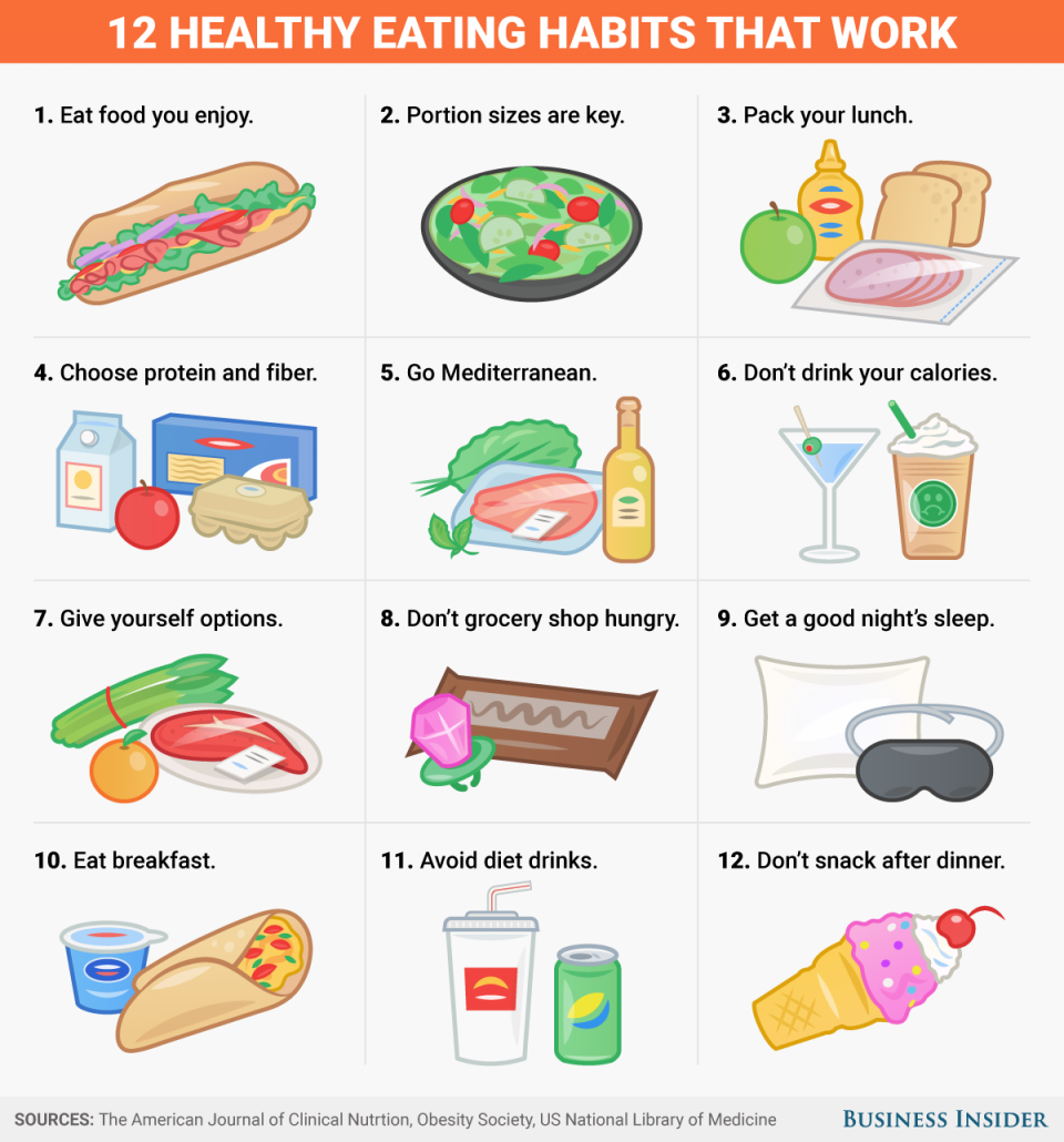 12 healthy eating habits that work, according to science