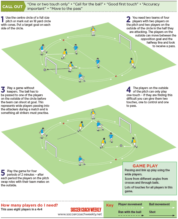 Help My U9 Players Can T Find Space Circle Game Football Games Football Drills