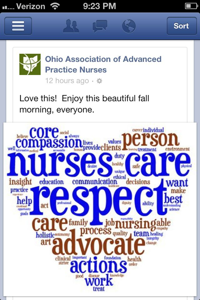 What advanced practice nursing is about