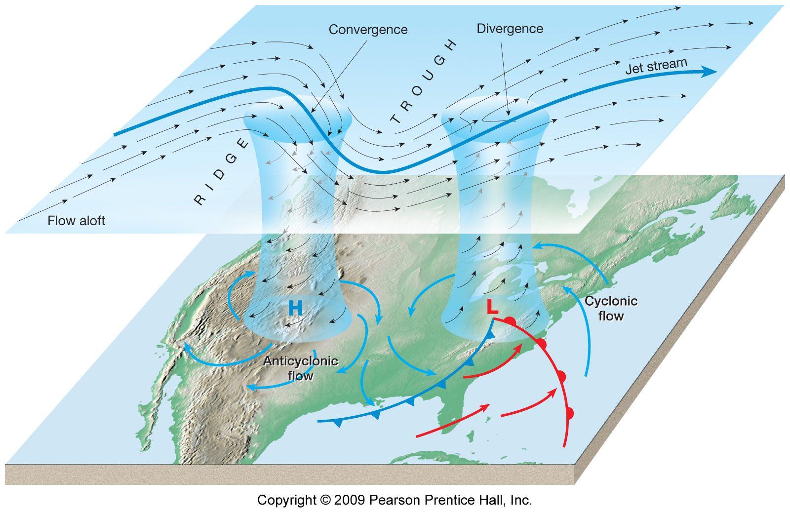 Pin By Steven Vassallo On Atmospheric Science