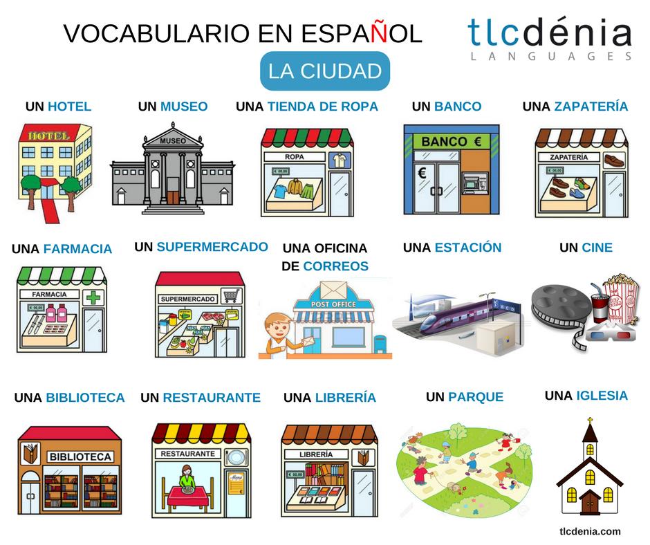 Vocabulario en espa ol la ciudad spanish vocabulary for Pinterest en espanol