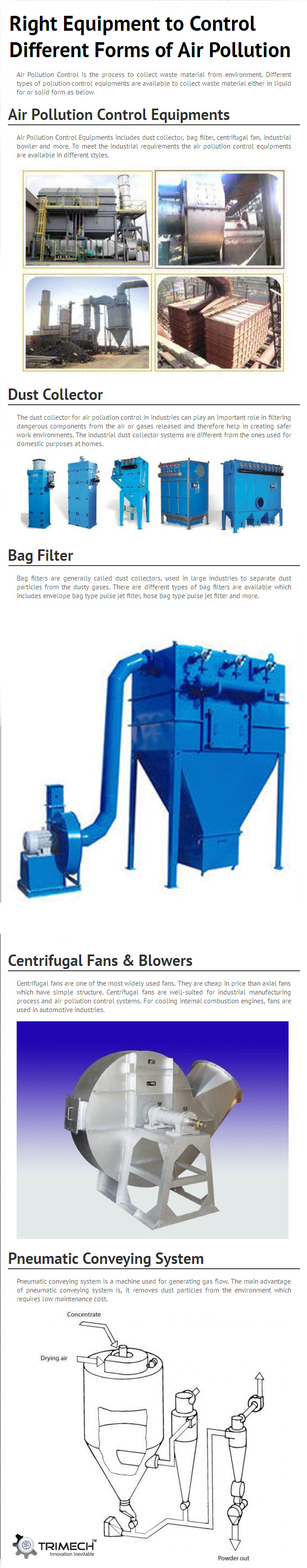 Air Pollution Control Equipments Right Equipments to