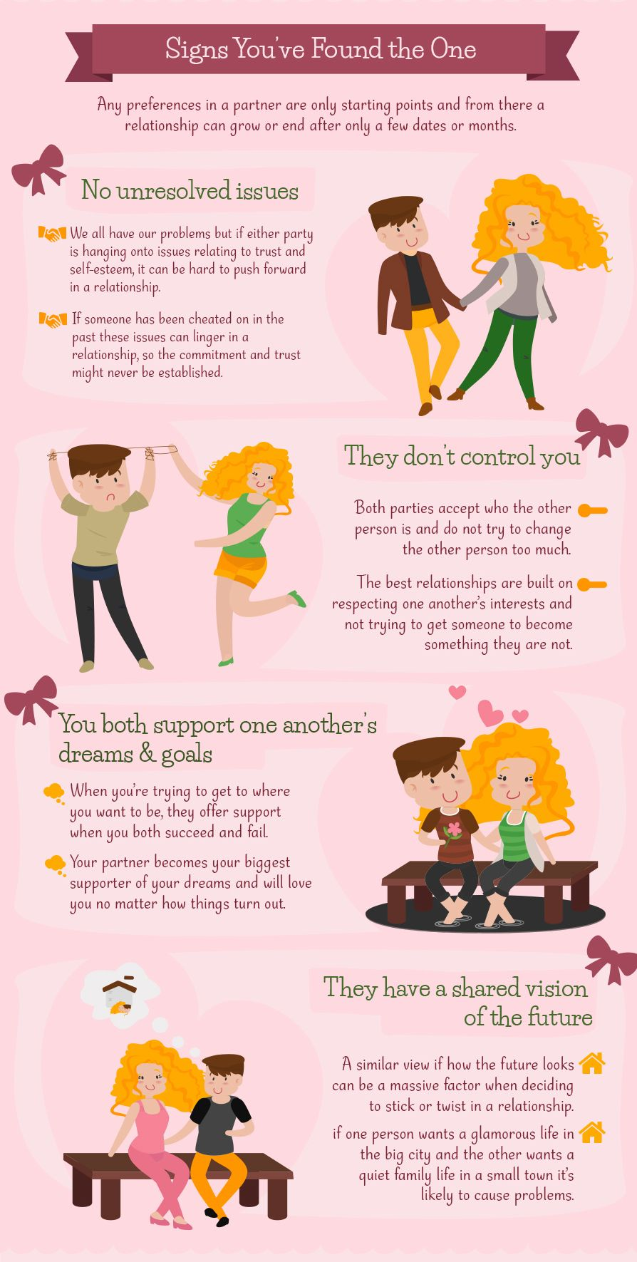 Signs you are dating mr right