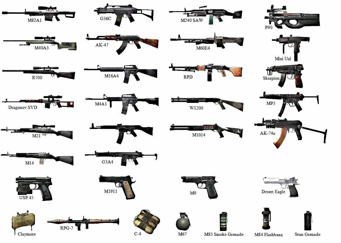 Hey Pubg Here Is Cod4 Mw Gun List From Step Up Your