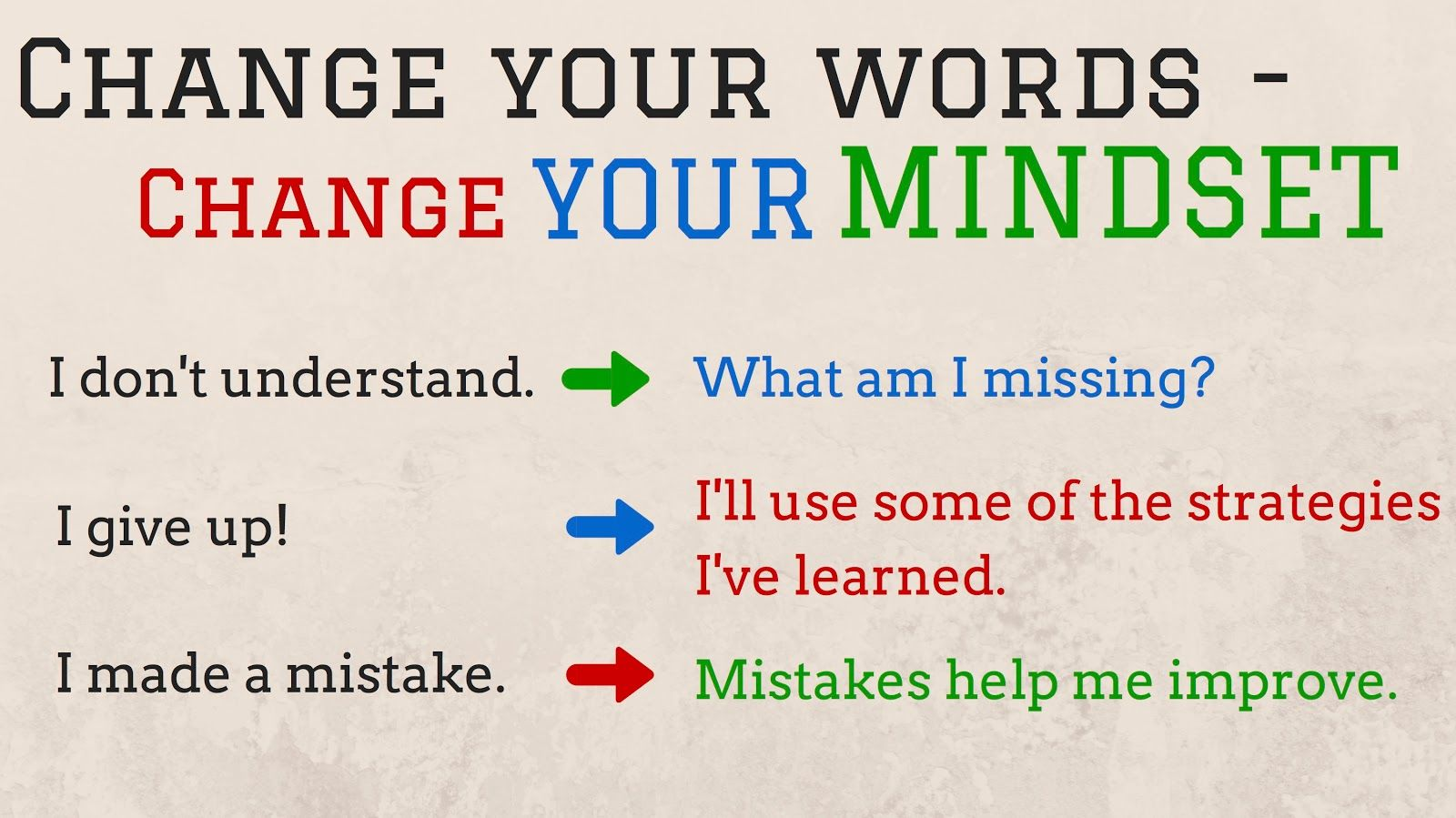 Change Your Words Change Your Mindset 899