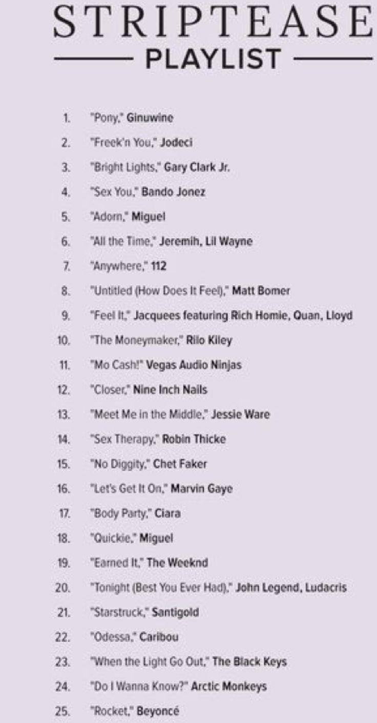 Lieder 2019 Liste