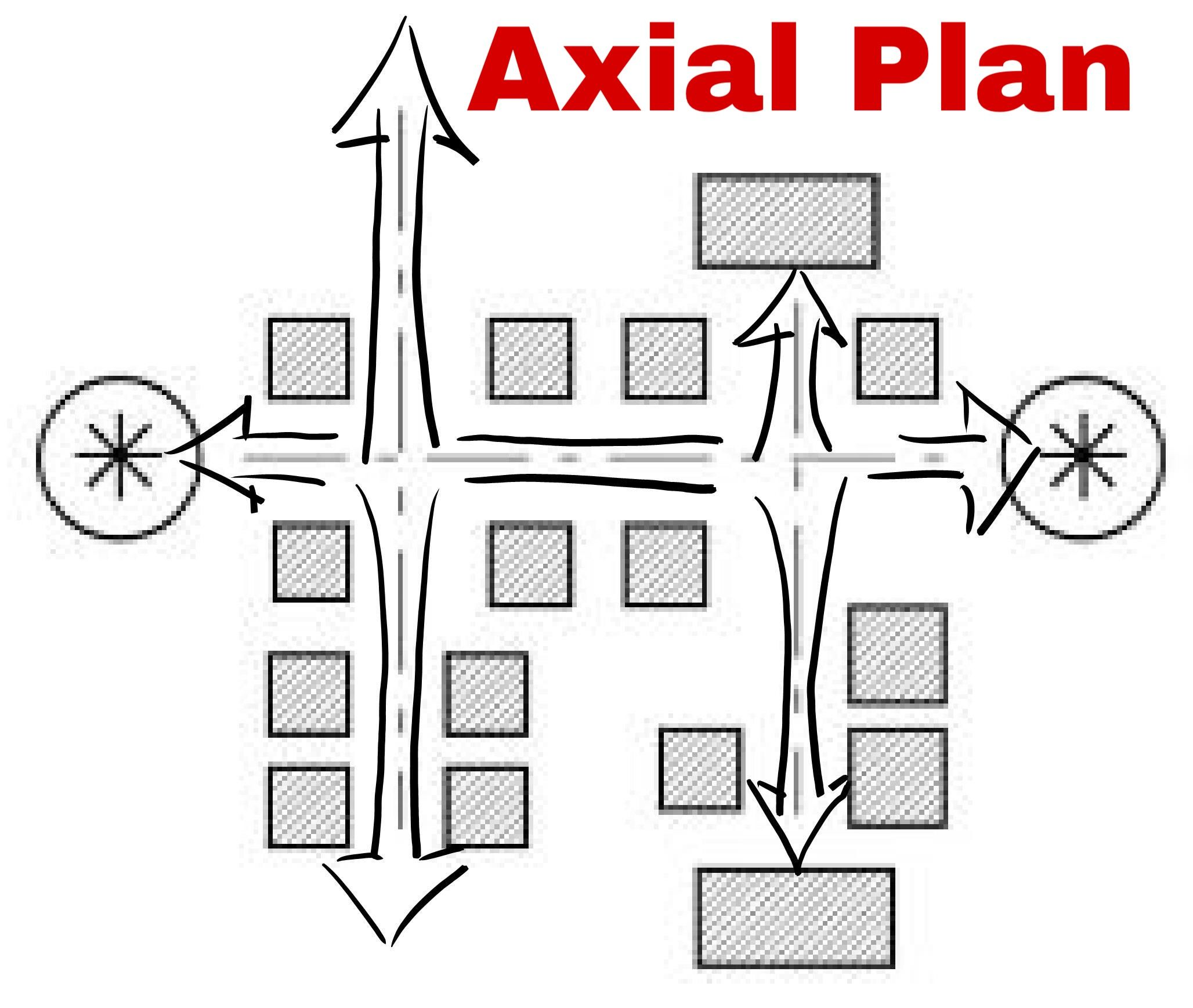 Axial Plan Configuration Aligns Spaces On A Significant