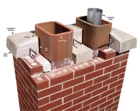 How To Stop Chimney Water Leaks Brick Repair Masonry Brick Chimney