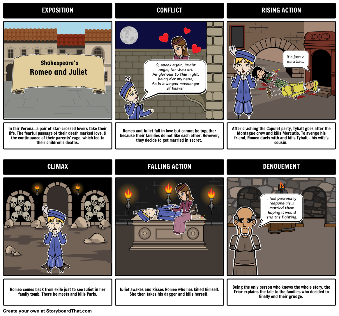 Shake Up Shakespeare S Romeo And Juliet With Thi Creative Unit Plan Lesson Plans Act 2 Prologue Meaning