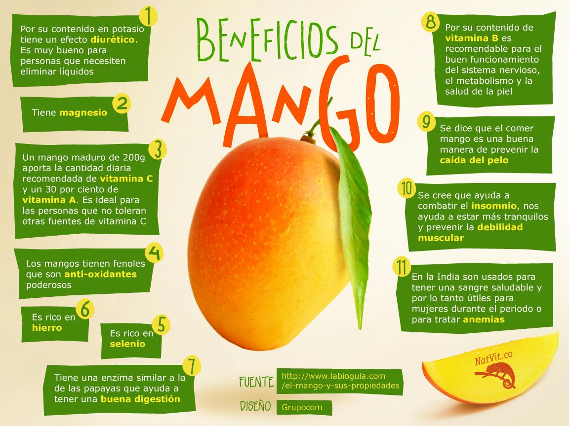 es excelente manducar mango para adelgazar