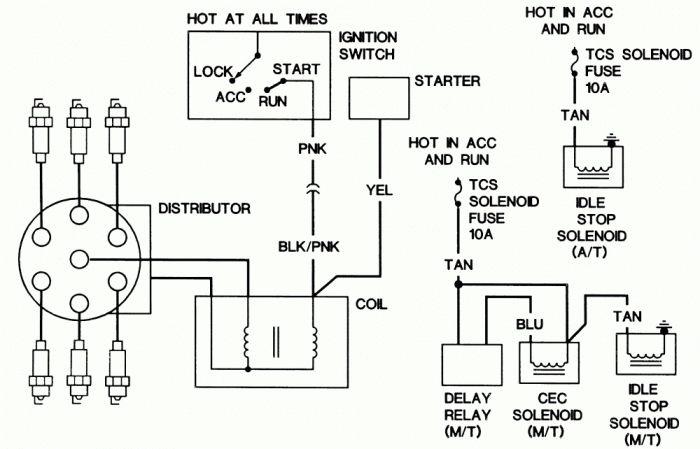 10 Locomotive Wiring Diagram Diagram Electrical Wiring Diagram Locomotive