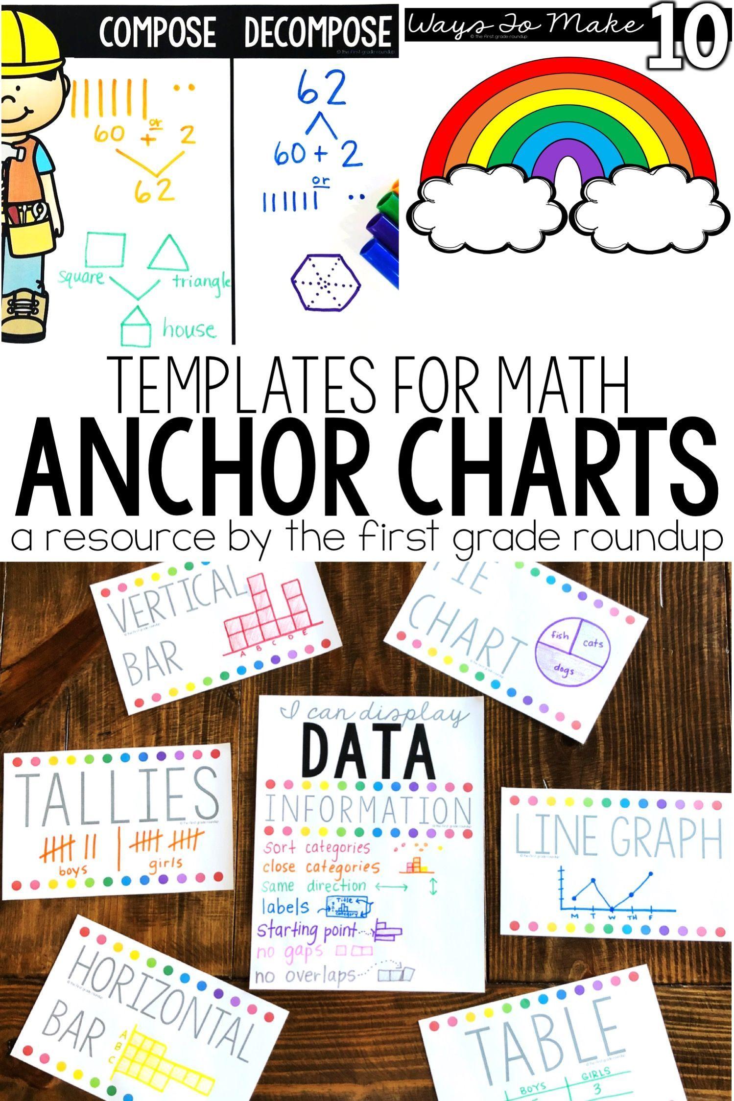 Math Anchor Chart Templates For K 2 Kindergarten Math Activities