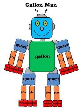 FREE- Gallon Man-- Math, Measurement 3rd, 4th, 5th, 6th, Homeschool ...