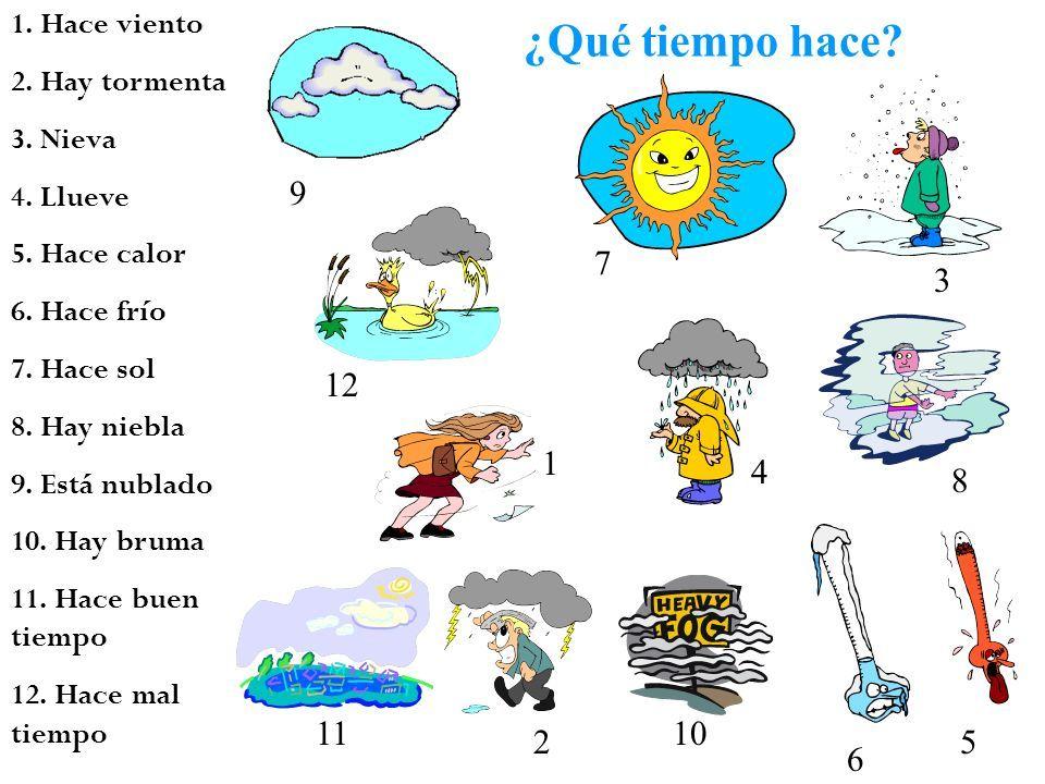Que Tiempo Hace Weather El Tiempo El Clima