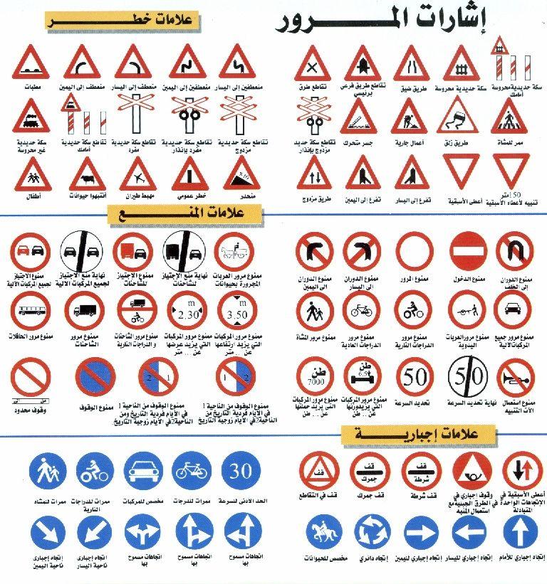 تعلم كل اشارات مرور لسياقة احترافية اشارات المرور Traffic Signs And Symbols Traffic Symbols Traffic Signal
