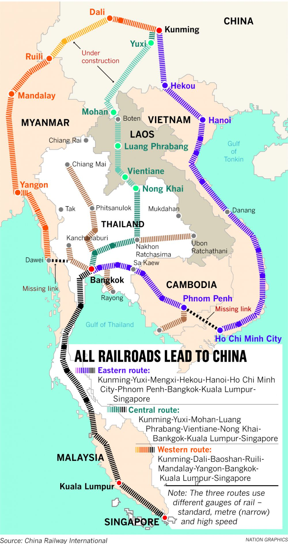 Map Of Asia Railways.Completion Of High Speed Southeast Asian Rail Link Is Still