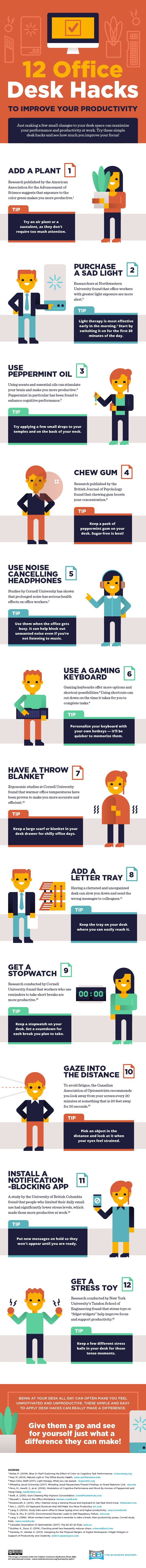 12 Office Desk Hacks To Improve Your Productivity Infographic Productivity Infographic Productivity Workplace Productivity