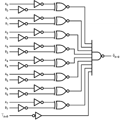 vhdl code for comparator 8 bit comparator in vhdl pinterest rh pinterest co uk 8-Bit Comparator Circuit Equation 8-Bit Comparator Truth Table