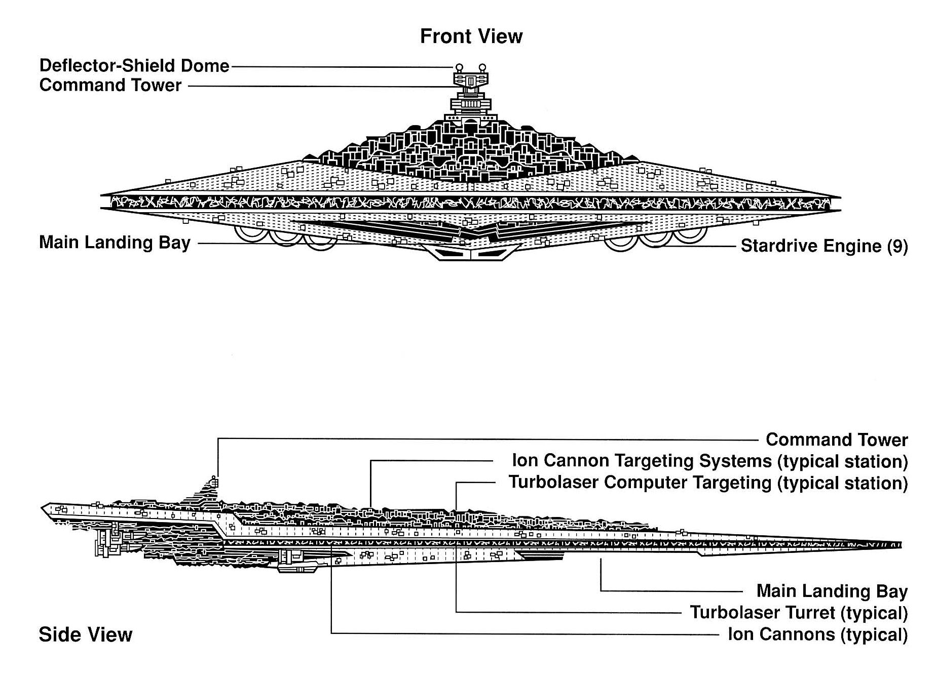 Star Destroyer Schematic Cannon Location Great Installation Of Free Download Wiring Diagram Executor Schematics From The Essential Guide To Vehicles And Vessels Rh Pinterest Com