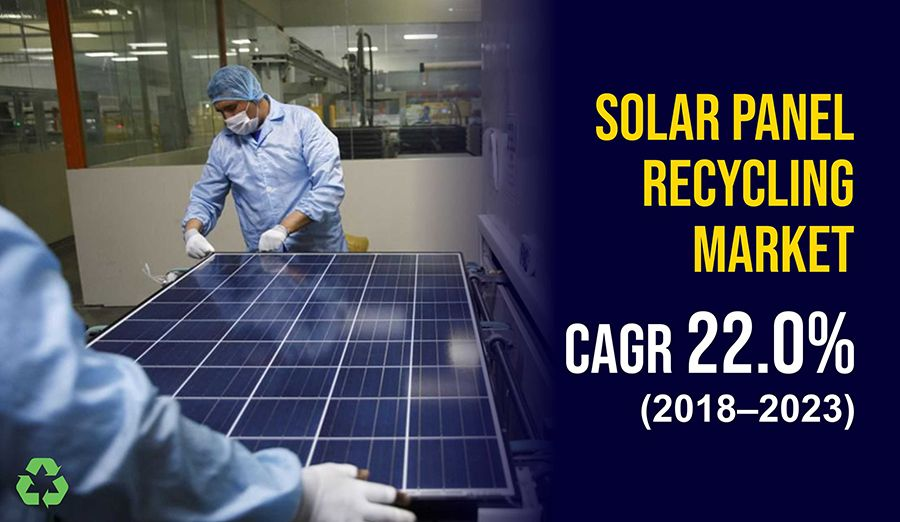 Rising Preference For Clean Energy Strengthening The Solar Panel Recycling Market Solar Panels Solar Marketing