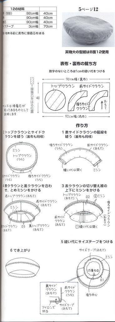 Cómo hacer una boina? | Hat, patterns | Pinterest | Cómo hacer ...