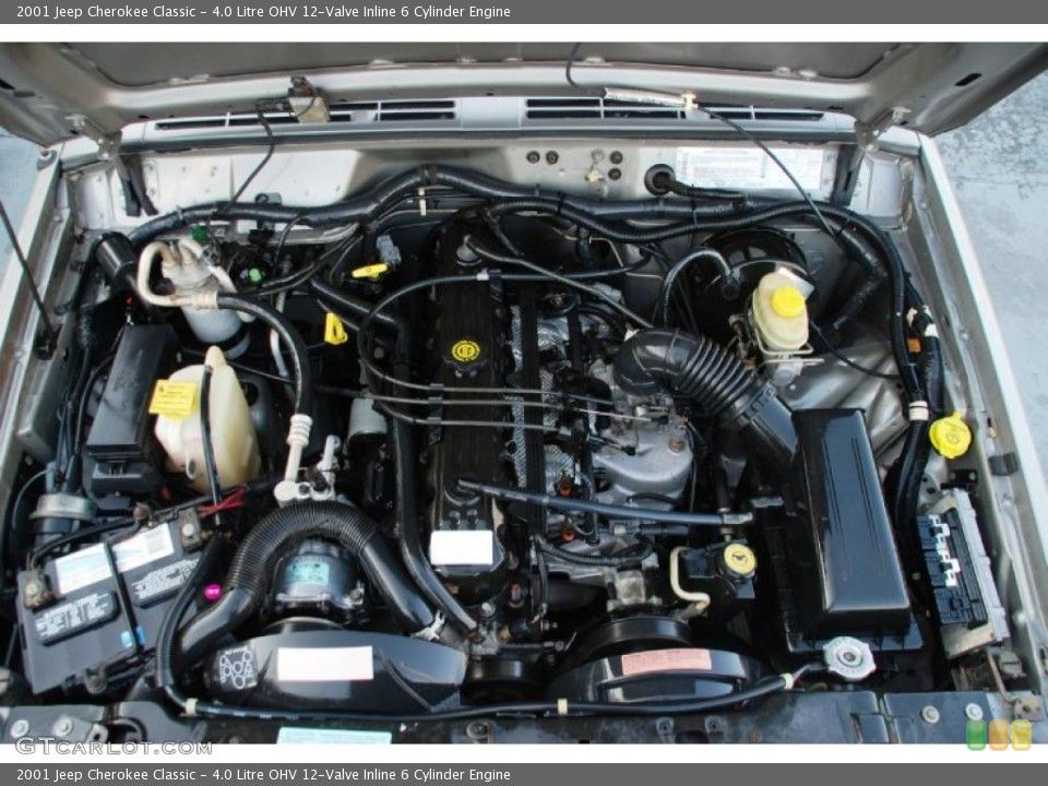 4.0 Litre OHV 12-Valve Inline 6 Cylinder 2001 Jeep ...