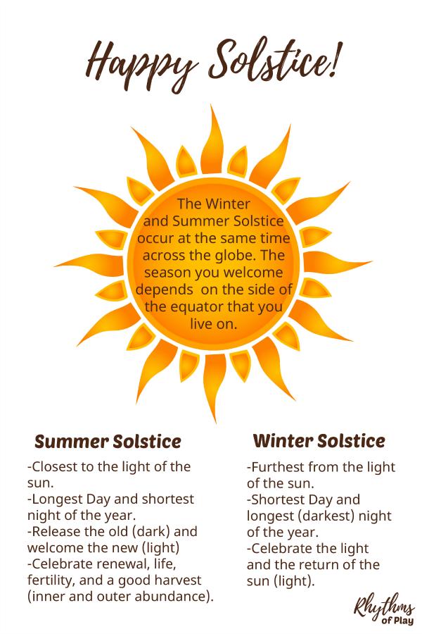 Winter Solstice Celebration Ideas: Fun Ways to Celebrate the Solstice