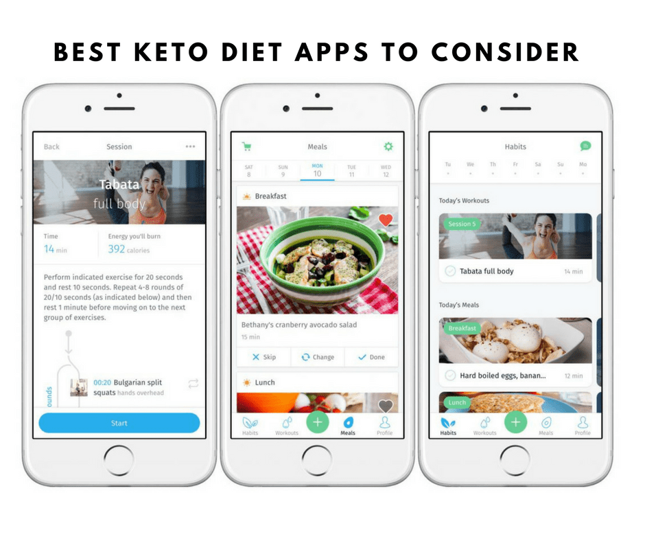 The Best Keto Diet Apps to Consider in 2019 Diet apps