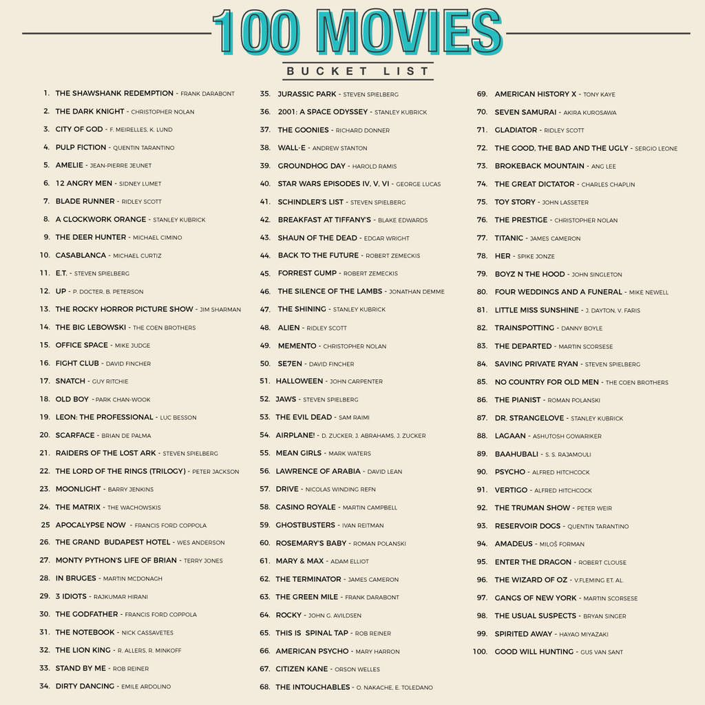 100 Movies Scratch Bucket List Poster