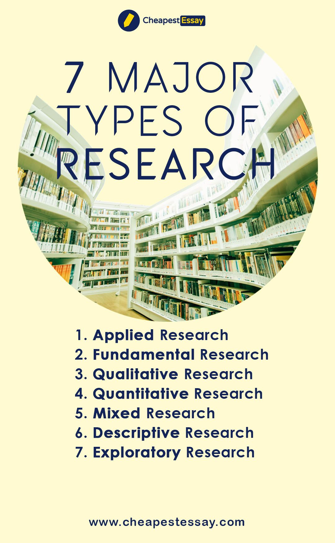 7 Major Types Of Research In 2020 Paper Writing Service Research Paper Paper Writer