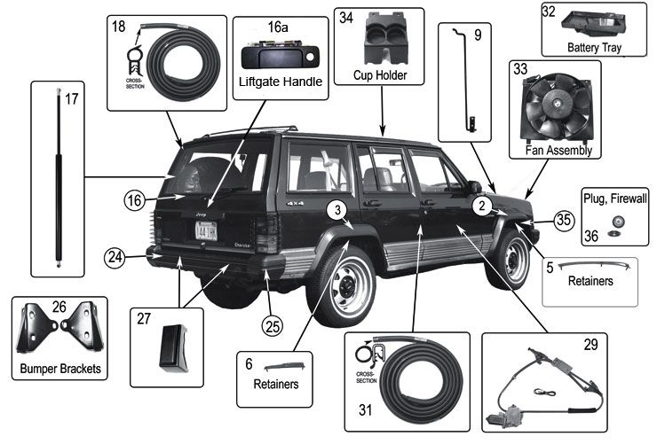 Jeep cherokee interior replacement parts for Jeep cherokee xj interior accessories