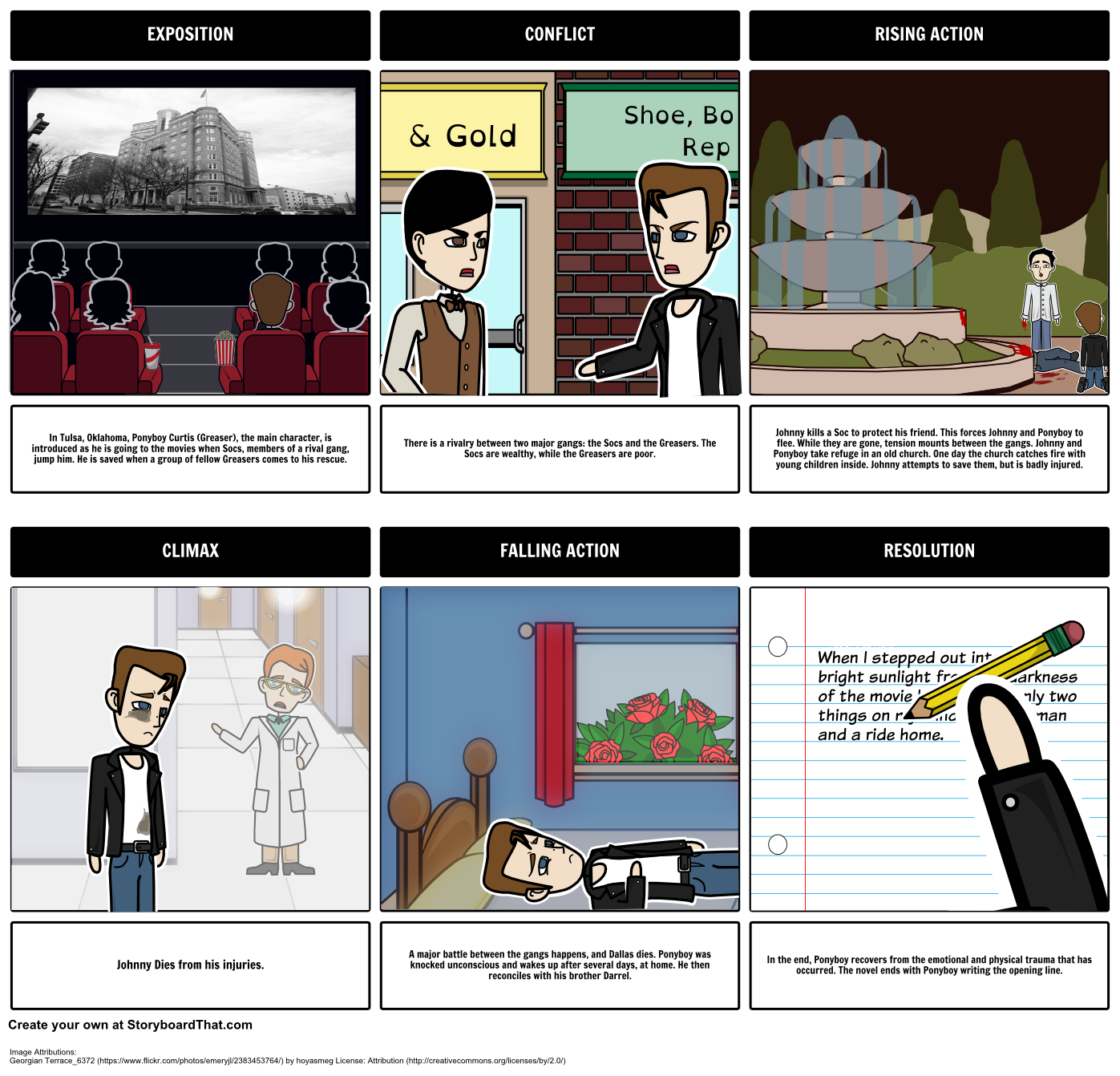 The outsiders by se hinton summary trying to keep up with the the outsiders by se hinton summary trying to keep up with the plot of the outsiders create a plot diagram using storyboard that ccuart Image collections