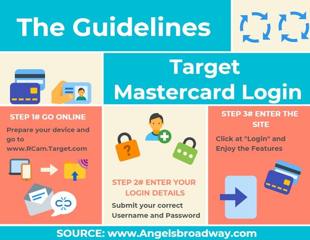 Target mastercard login target visa card activation