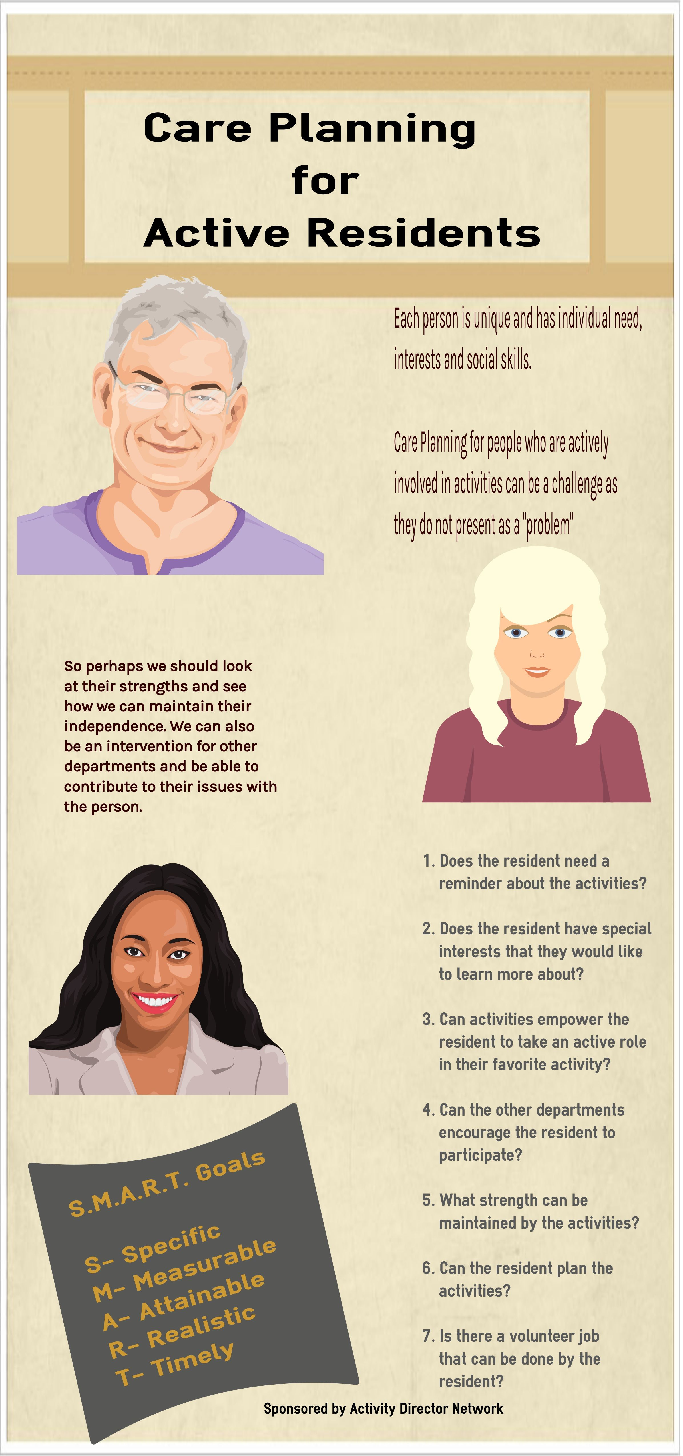 Care Planning For Active Residents