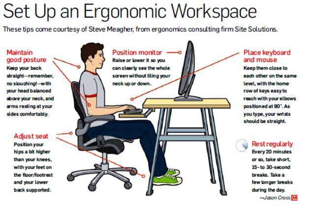 Office Ergonomics Ergonomics Chair Ergonomic Computer