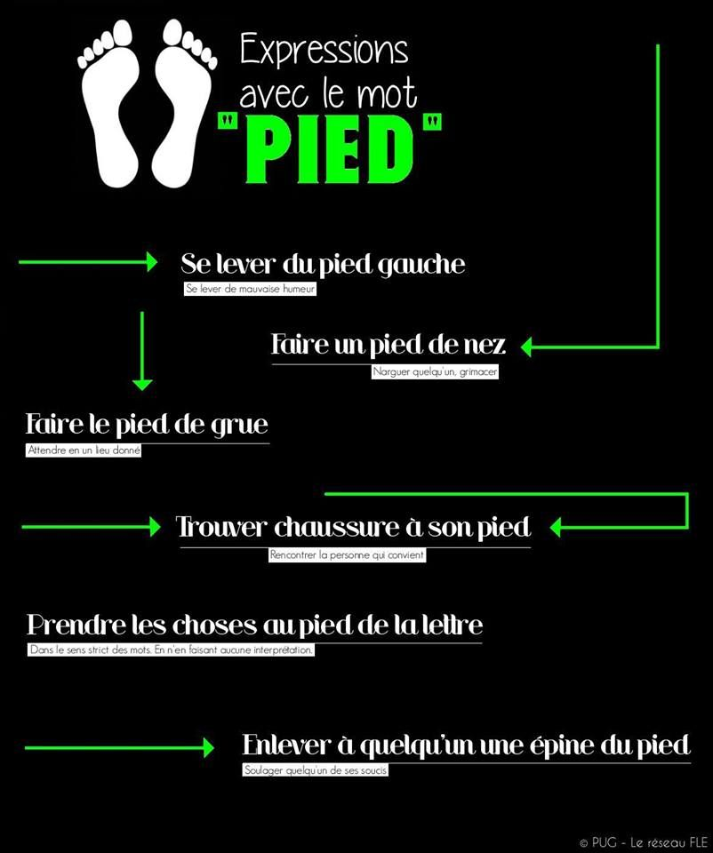 expression le pied