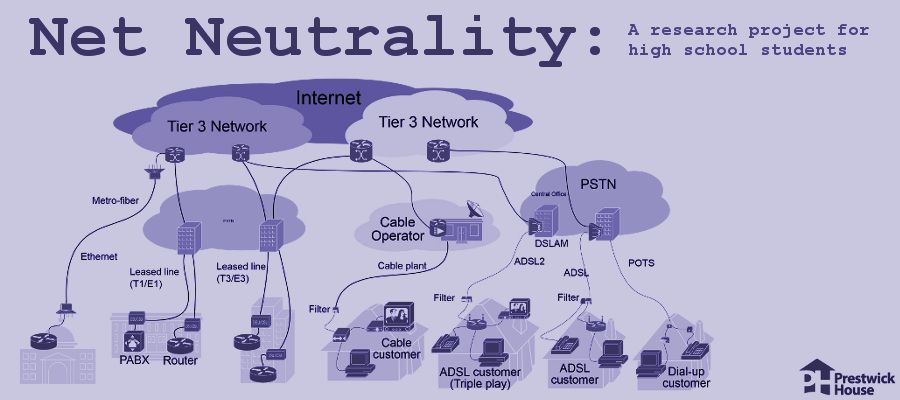 Free lesson net neutrality research project and argument essay